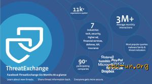 facebook-threat-exchange