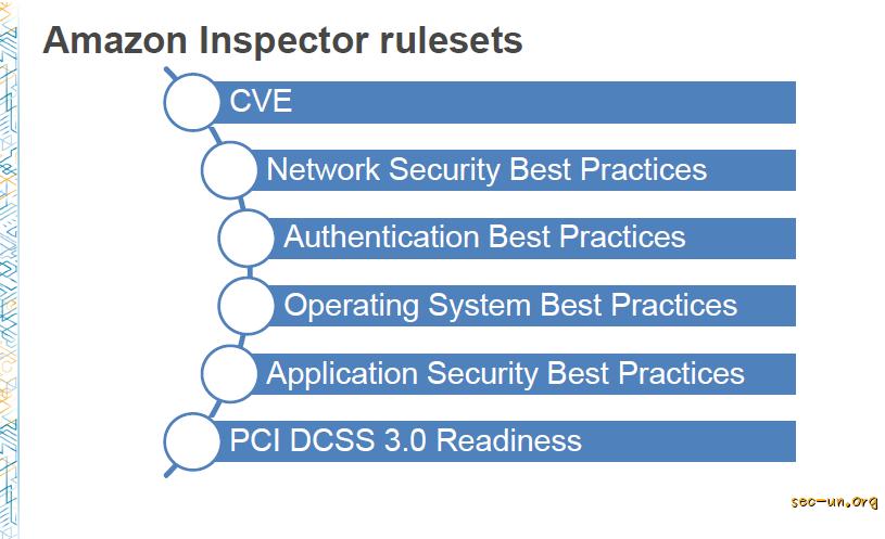 安全,是云基础设施的核心竞争力之一 - 第4张  | Sec-UN 安全圈