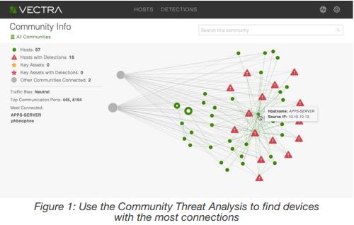 """以""""威胁应对""""为中心,看企业信息安全能力建设"""